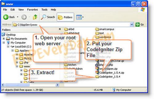 CodeIgniter A Fully Baked PHP Development Framework