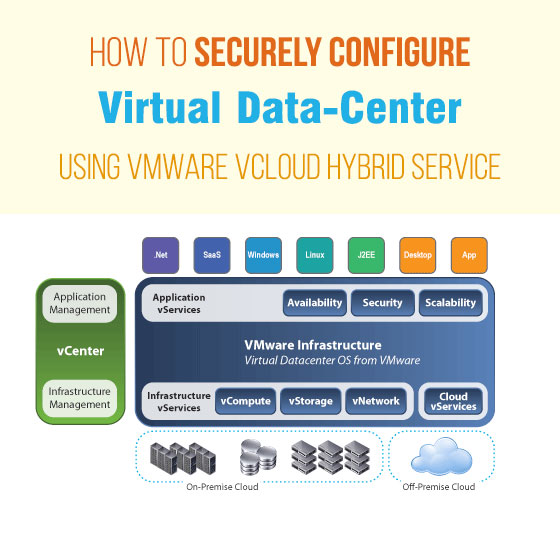 How To Securely Configure a Virtual Data-Center Using VMware VCloud Hybrid Service?