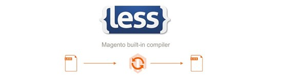 Less - Magento's built in compiler