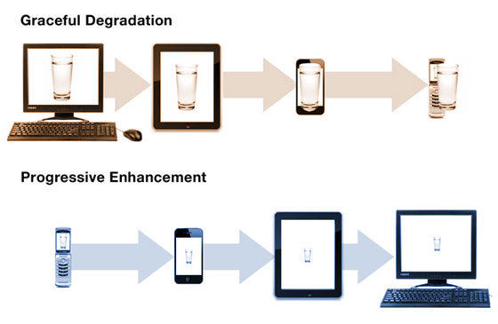 Graceful Degradation vs Progressive Enhancement