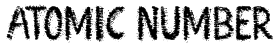 Atomic Number Font