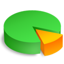 Analytics, Chart, Graph, Pie, Share, Statistics Icon